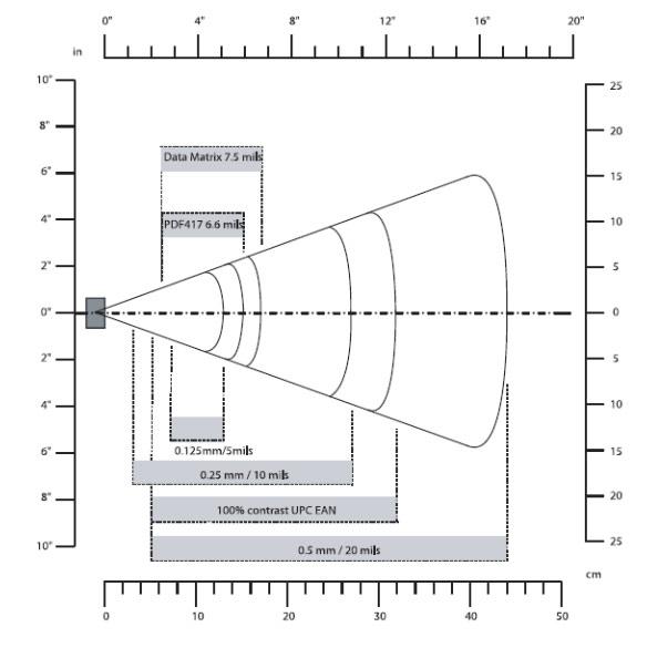 二次元バーコードリーダー TD-5208型