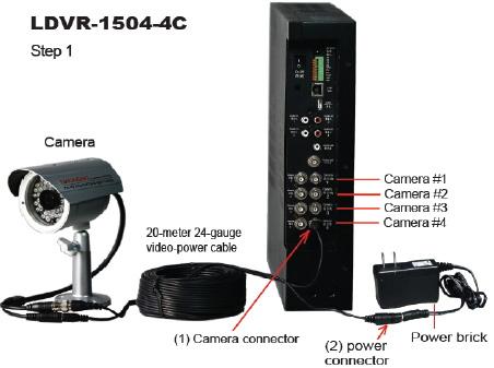 LDVR-1504-4C