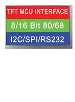 MCU-GFTM056AB640480-S