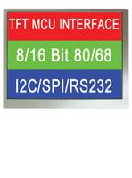 MCU-GFTM070DE800480-S