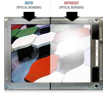 液晶モニター高輝度半透過型(オープンフレーム)組み込み用19インチ