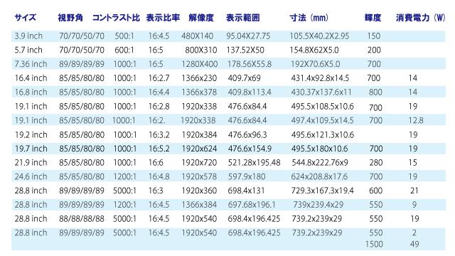 datamate03010001